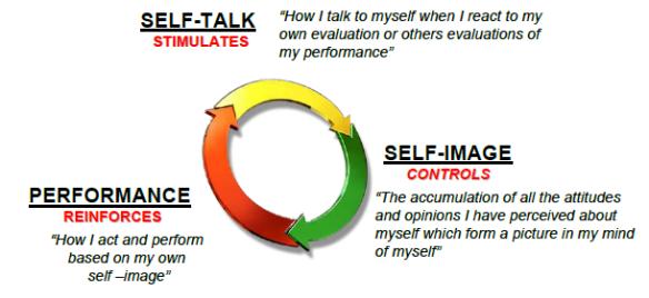 a-self-talk