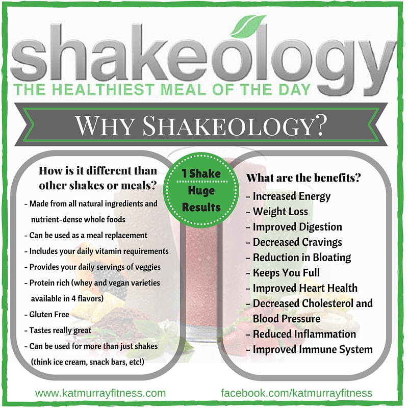 Shakeology Is Nutrition Simplified